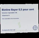 BIOTINE BAYER 0,5 POUR CENT, solution injectable I.M. à Lesparre-Médoc